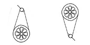 Vertical spindle alignments Left: Spindle above Right: Spindle below